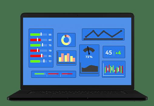prilagođeni prikaz KPI parametara